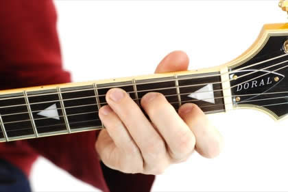 G Major Seventh Guitar Chord Diagrams